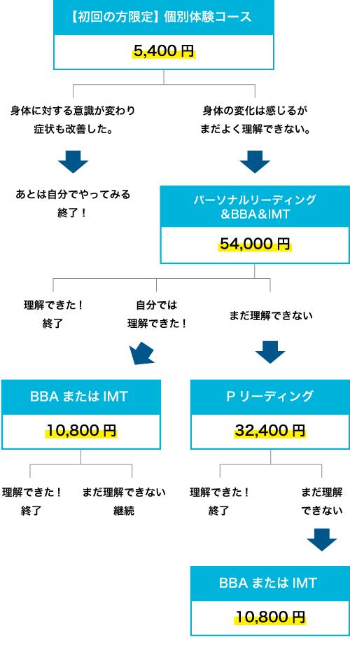 menu_price_2